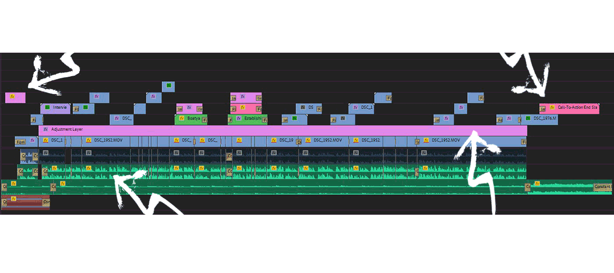 Adobe Premiere Pro Timeline of the Stirdes Mooring Promotional Video
